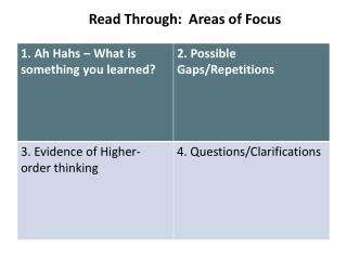 Read Through:  Areas of Focus