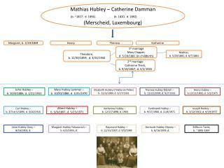 Mathias  Hubley  – Catherine  Damman (b. ~1817,  d. 1894)       (b. 1820,  d. 1892)