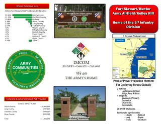 Fort Stewart/Hunter Army Airfield/Kelley Hill Home of the 3 rd  Infantry  Division
