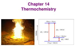 Chapter  14 Thermochemistry