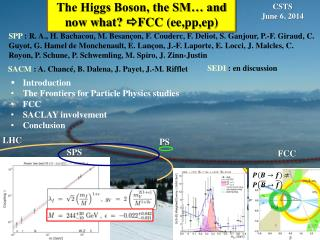 The Higgs Boson, the SM… and now what?  a FCC  ( ee,pp,ep )