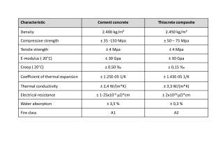 Tabel mechanische eigenschappen ENG