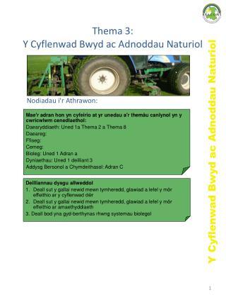 Thema 3:  Y Cyflenwad Bwyd ac Adnoddau Naturiol