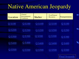 American Indians Jeopardy