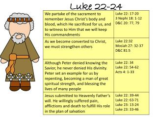 Luke 22-24