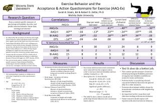 Exercise Behavior and the  Acceptance & Action Questionnaire for Exercise (AAQ-Ex)