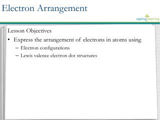 Lesson Objectives Express the arrangement of electrons in atoms using E lectron configurations