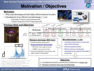 Motivation /  Objectives