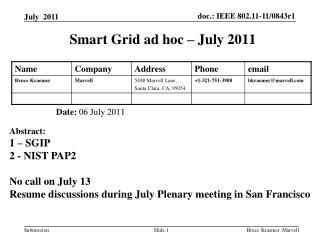 Smart Grid ad hoc –  July  2011