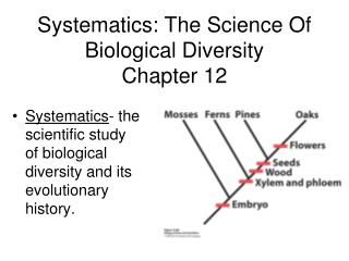 Systematics: The Science Of Biological Diversity Chapter 12