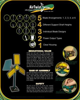 Blade Arrangements: 1, 2, 3, 4, or 6