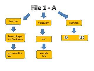 File 1 - A