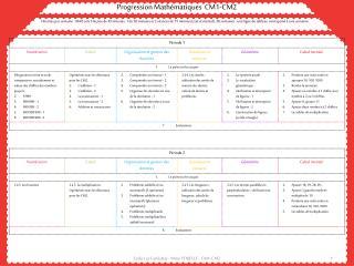 Progression Mathématiques  CM1-CM2
