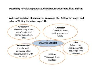 Describing People: Appearance, character, relationships, likes, dislikes