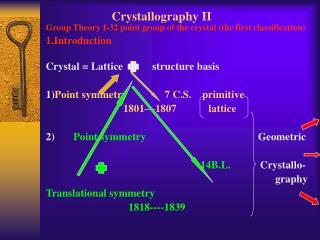 Crystallography II