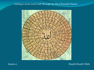 Getting to know your Lord Through His Most Beautiful Names