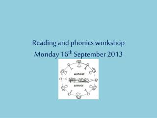 Reading and phonics workshop Monday 16 th  September 2013