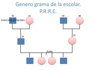 Genero grama de la escolar. P.R.R.E.