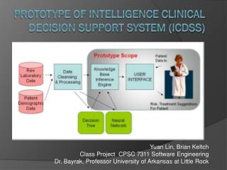 Prototype OF Intelligence Clinical Decision Support System (ICDSS)