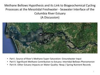 Part I. Source of River's Methane Super-Saturation: Groundwater Input