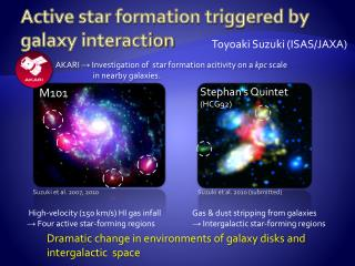 Active star formation triggered by galaxy interaction