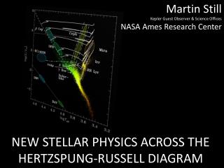 NEW STELLAR PHYSICS ACROSS THE HERTZSPUNG-RUSSELL DIAGRAM