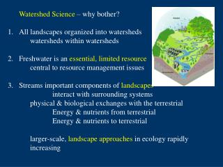 Watershed Science  – why bother? All landscapes organized into watersheds