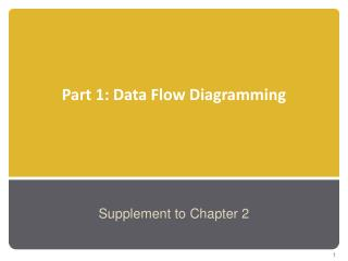 Part 1: Data Flow Diagramming