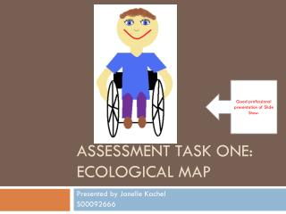 Assessment Task One: Ecological Map