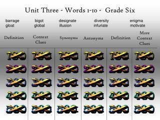 Unit  Three - Words 1-10 -  Grade Six