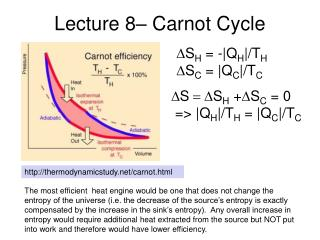 Lecture 8– Carnot  Cycle