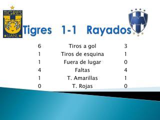 Tigres   1-1   Rayados