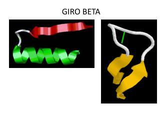 GIRO BETA