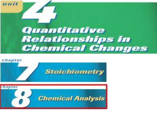 Qualitative Analysis: