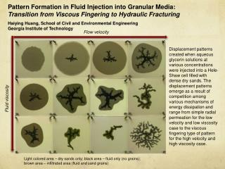 Pattern Formation in Fluid Injection into Granular Media: