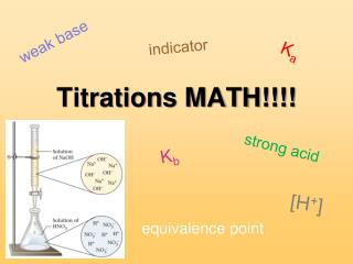 Titrations MATH!!!!