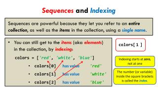 Sequences and  Indexing