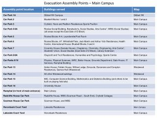 Evacuation Assembly Points – Main Campus