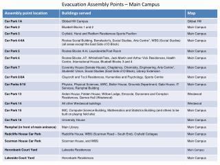 Evacuation Assembly Points � Main Campus