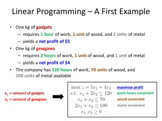 Linear  Programming  – A First  Example