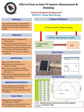 Effect of Dust on  Solar PV  System: Measurement & Modeling