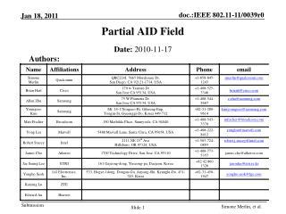 Partial AID Field
