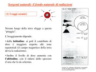 Sorgenti naturali: il fondo naturale di radiazioni