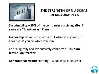 THE STRENGTH OF NU SKIN'S BREAK-AWAY PLAN