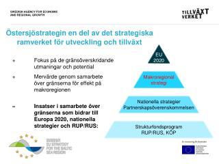 Östersjöstrategin en del av det strategiska ramverket för utveckling och tillväxt