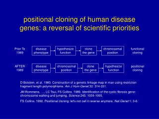 positional cloning of human disease genes: a reversal of scientific priorities