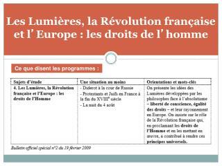 Les Lumières, la Révolution française et l ' Europe : les droits de l ' homme