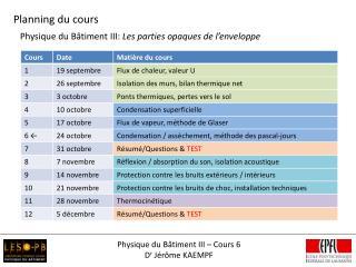 Physique du Bâtiment III – Cours 6 D r  Jérôme KAEMPF