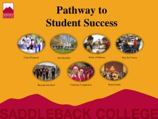 Pathway to Student Success