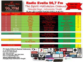 Radio  Evella  96,7 Fm